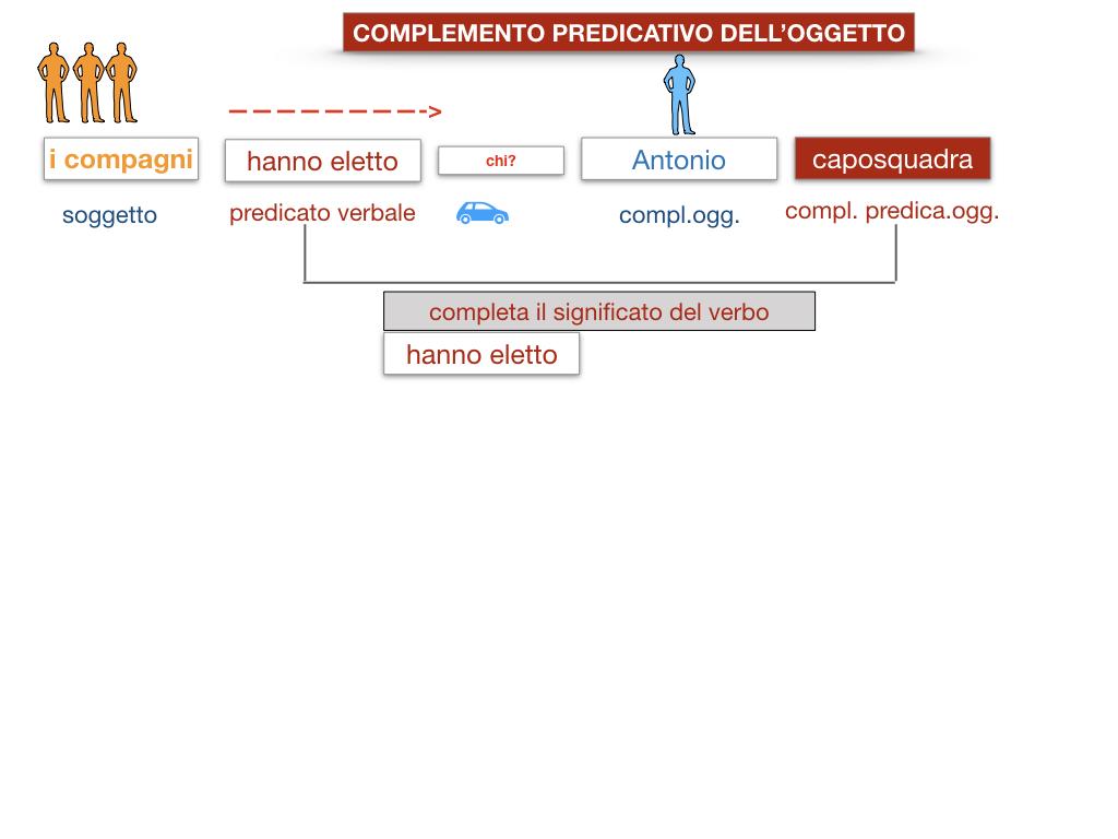 18_TER. COMPLEMENTO PREDICATIVO DELL'OGGETTO_SIMULAZIONE.012