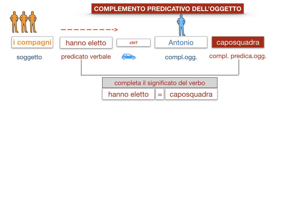 18_TER. COMPLEMENTO PREDICATIVO DELL'OGGETTO_SIMULAZIONE.013
