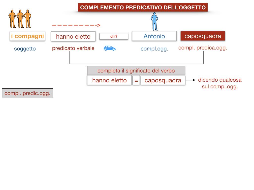 18_TER. COMPLEMENTO PREDICATIVO DELL'OGGETTO_SIMULAZIONE.015