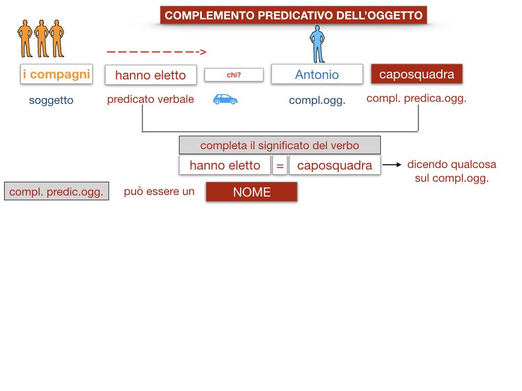 18_TER. COMPLEMENTO PREDICATIVO DELL'OGGETTO_SIMULAZIONE.016