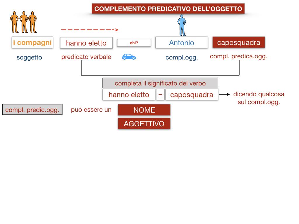 18_TER. COMPLEMENTO PREDICATIVO DELL'OGGETTO_SIMULAZIONE.017