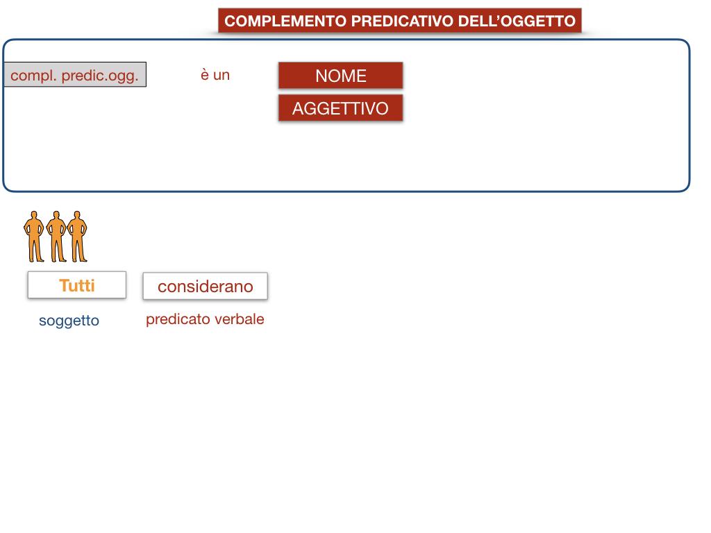 18_TER. COMPLEMENTO PREDICATIVO DELL'OGGETTO_SIMULAZIONE.034