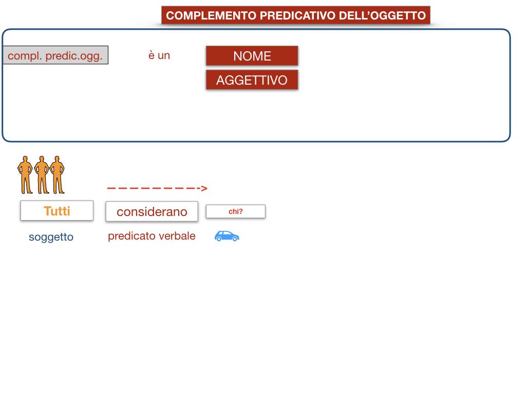18_TER. COMPLEMENTO PREDICATIVO DELL'OGGETTO_SIMULAZIONE.035