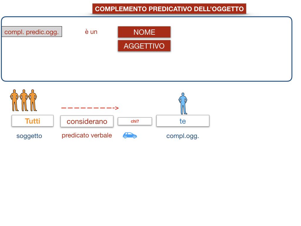 18_TER. COMPLEMENTO PREDICATIVO DELL'OGGETTO_SIMULAZIONE.036