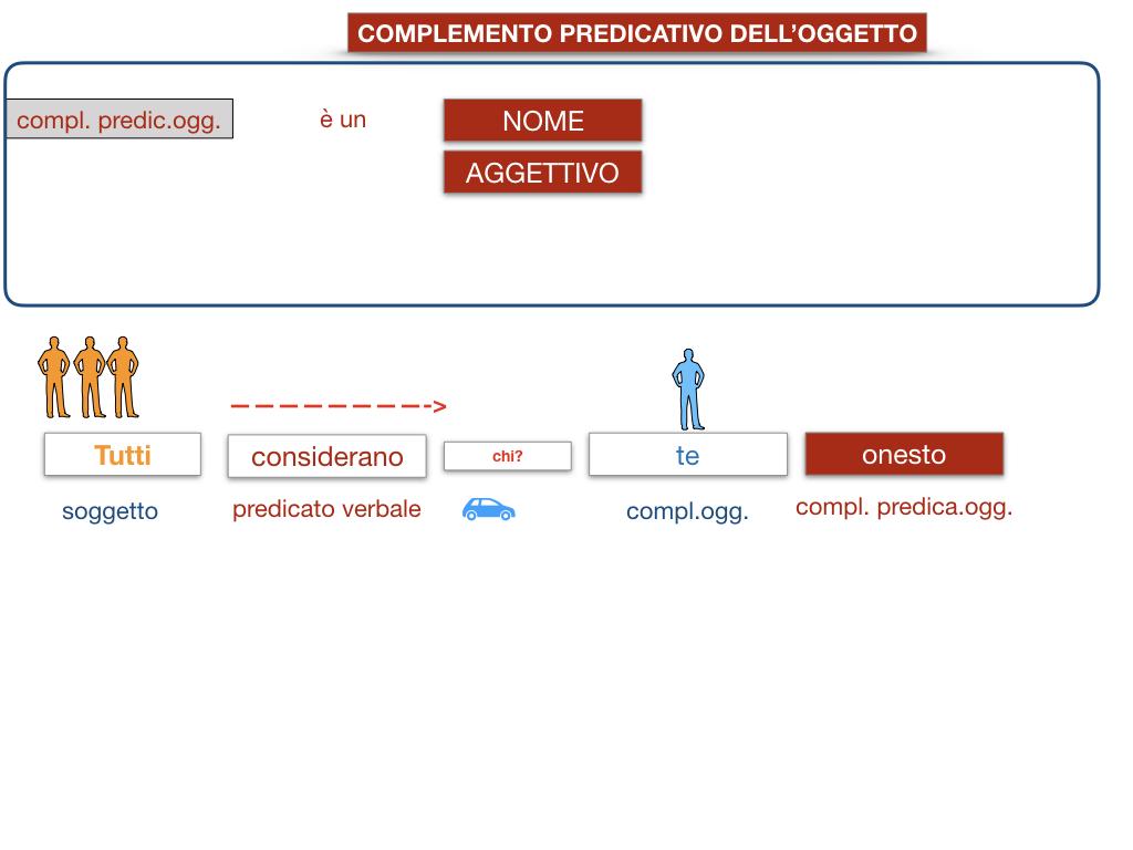 18_TER. COMPLEMENTO PREDICATIVO DELL'OGGETTO_SIMULAZIONE.037