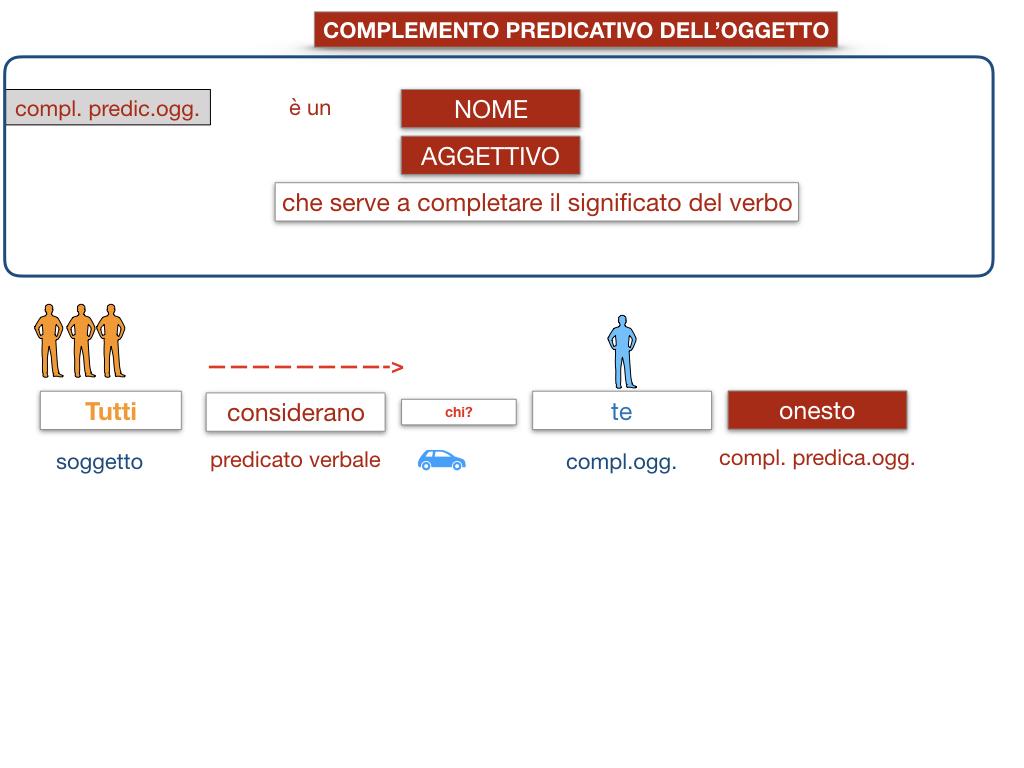 18_TER. COMPLEMENTO PREDICATIVO DELL'OGGETTO_SIMULAZIONE.038