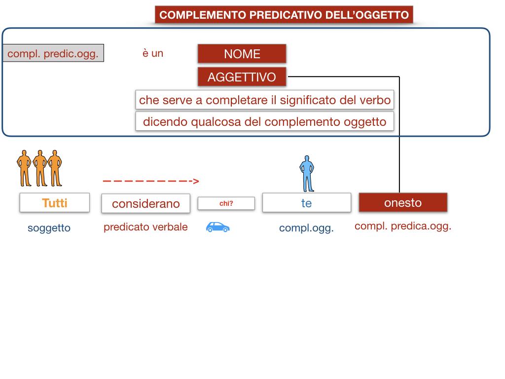 18_TER. COMPLEMENTO PREDICATIVO DELL'OGGETTO_SIMULAZIONE.040