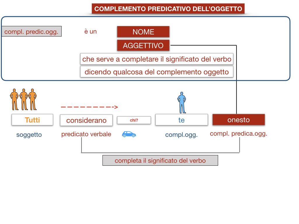 18_TER. COMPLEMENTO PREDICATIVO DELL'OGGETTO_SIMULAZIONE.041