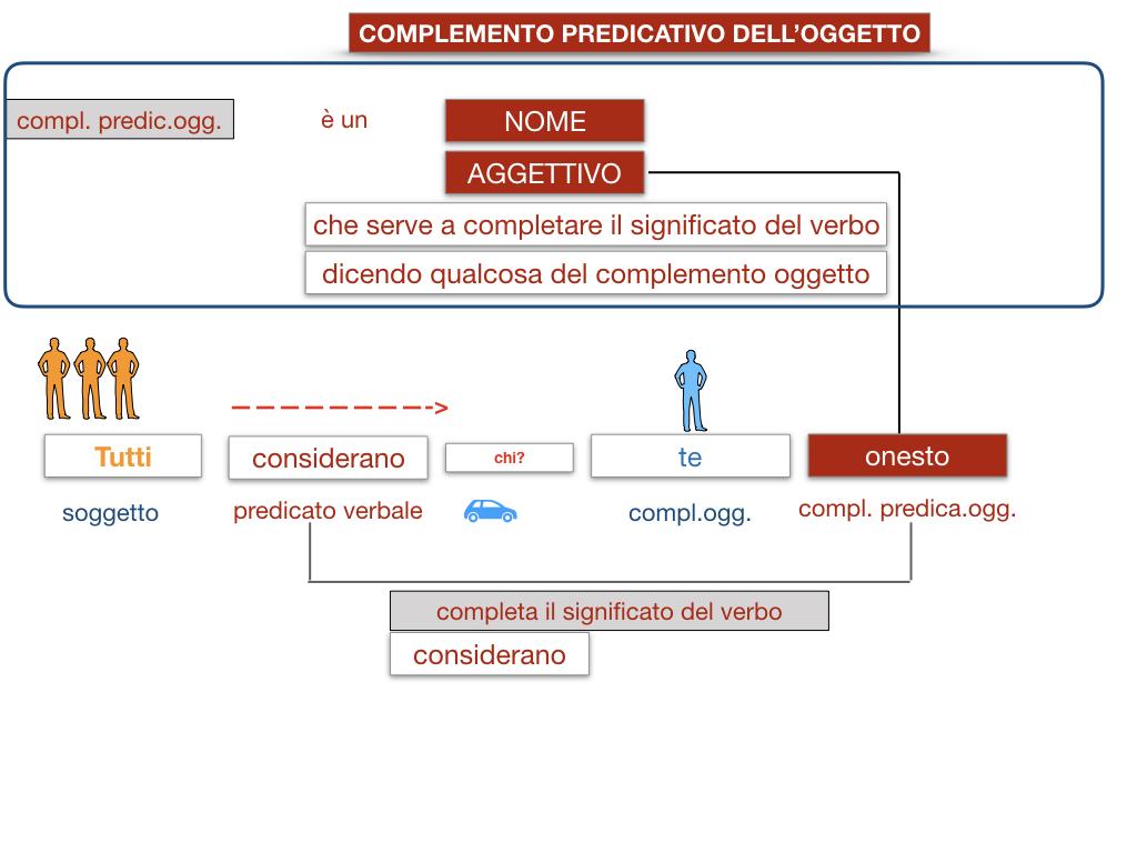 18_TER. COMPLEMENTO PREDICATIVO DELL'OGGETTO_SIMULAZIONE.042