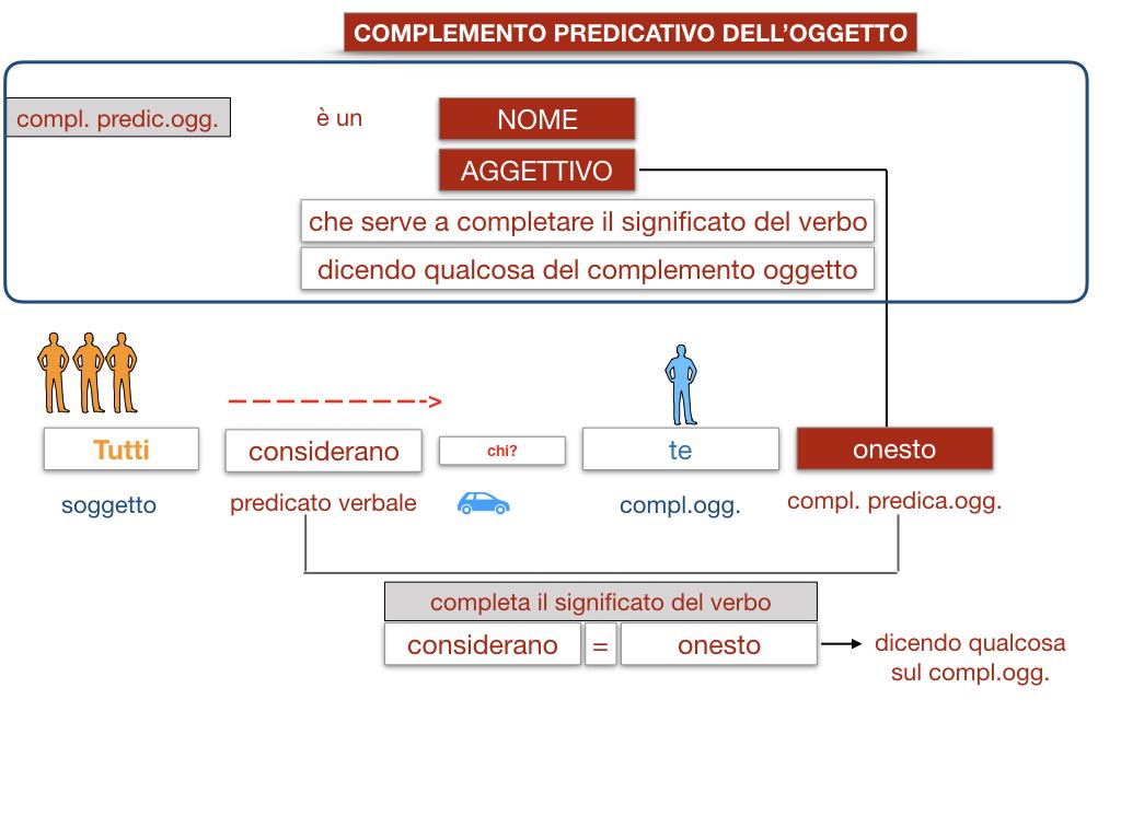 18_TER. COMPLEMENTO PREDICATIVO DELL'OGGETTO_SIMULAZIONE.044