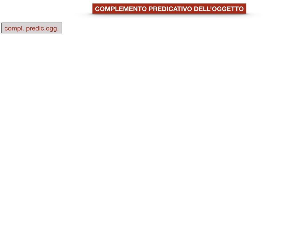 18_TER. COMPLEMENTO PREDICATIVO DELL'OGGETTO_SIMULAZIONE.045