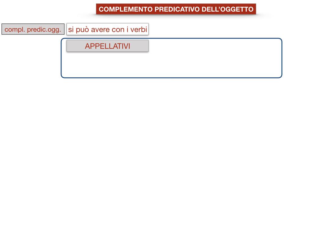 18_TER. COMPLEMENTO PREDICATIVO DELL'OGGETTO_SIMULAZIONE.047