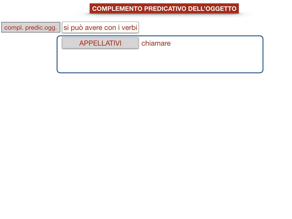 18_TER. COMPLEMENTO PREDICATIVO DELL'OGGETTO_SIMULAZIONE.048