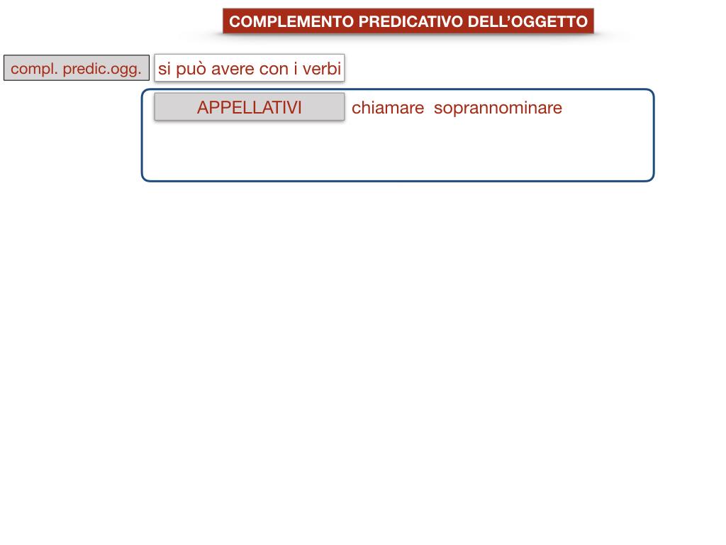 18_TER. COMPLEMENTO PREDICATIVO DELL'OGGETTO_SIMULAZIONE.049