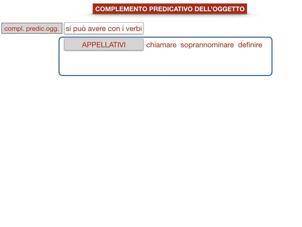18_TER. COMPLEMENTO PREDICATIVO DELL'OGGETTO_SIMULAZIONE.050