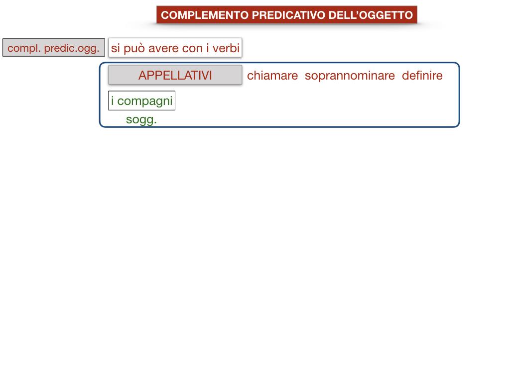 18_TER. COMPLEMENTO PREDICATIVO DELL'OGGETTO_SIMULAZIONE.051