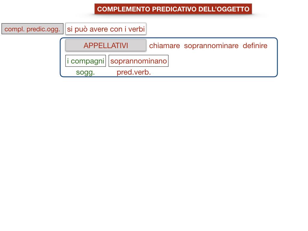 18_TER. COMPLEMENTO PREDICATIVO DELL'OGGETTO_SIMULAZIONE.052