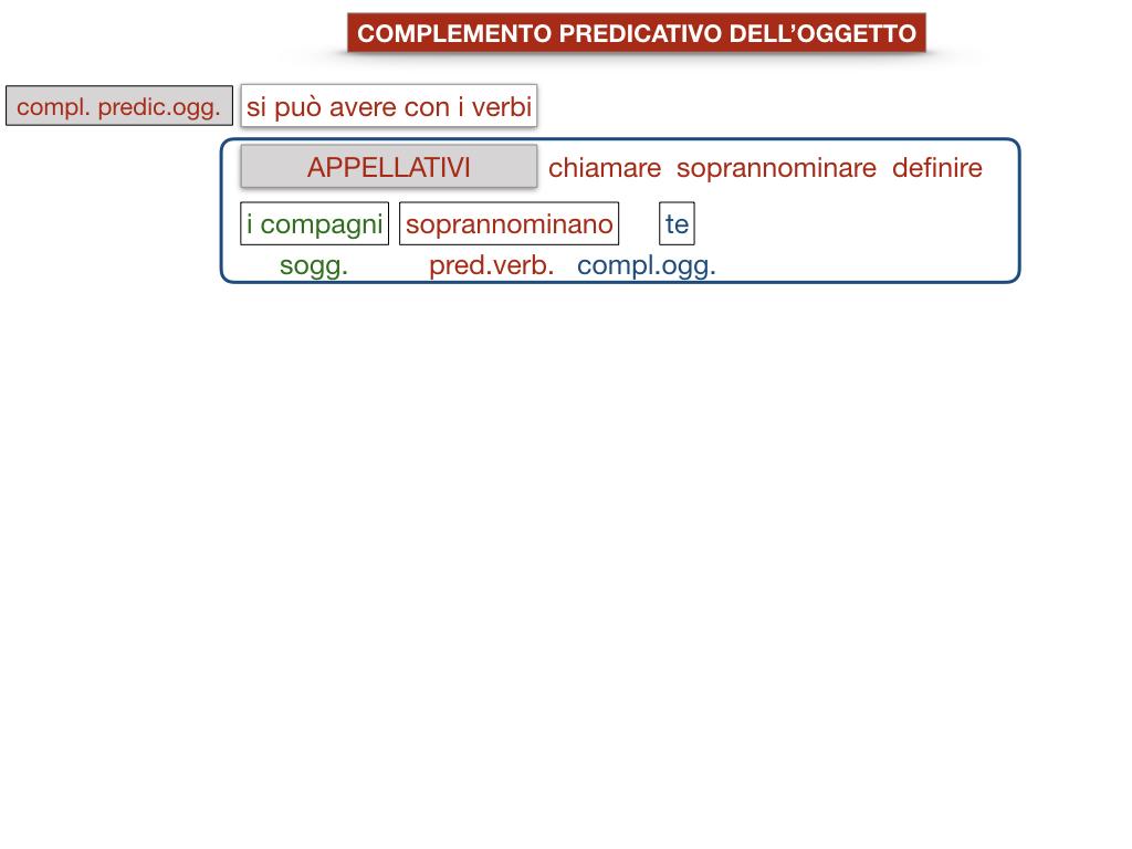 18_TER. COMPLEMENTO PREDICATIVO DELL'OGGETTO_SIMULAZIONE.053