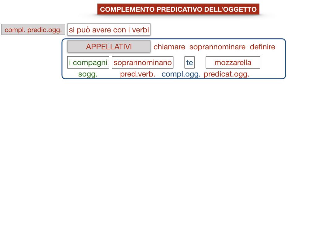 18_TER. COMPLEMENTO PREDICATIVO DELL'OGGETTO_SIMULAZIONE.054