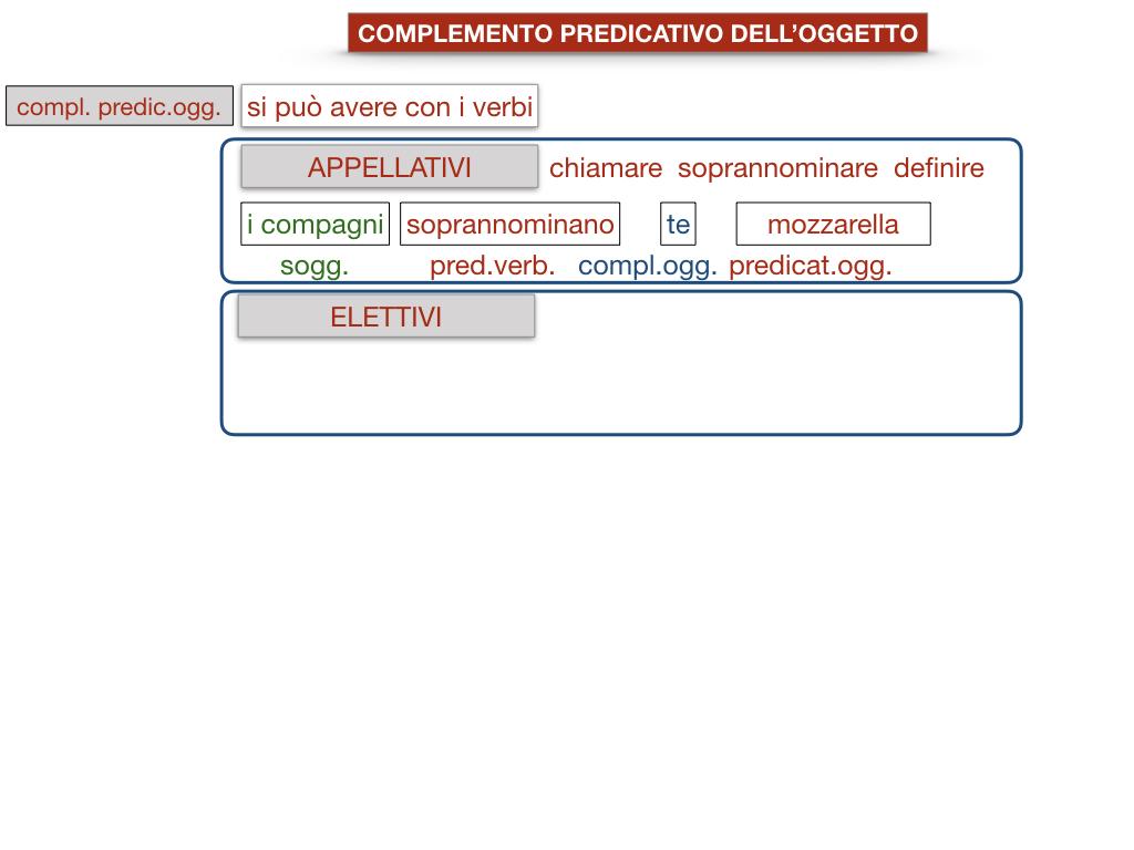 18_TER. COMPLEMENTO PREDICATIVO DELL'OGGETTO_SIMULAZIONE.055