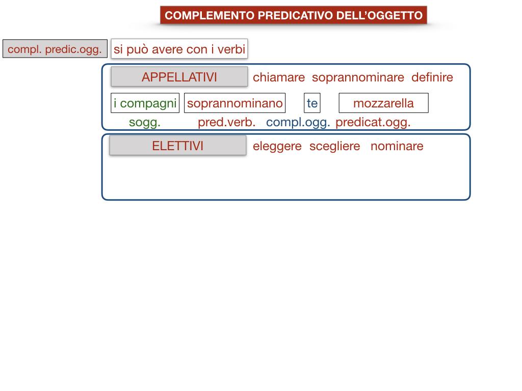 18_TER. COMPLEMENTO PREDICATIVO DELL'OGGETTO_SIMULAZIONE.058
