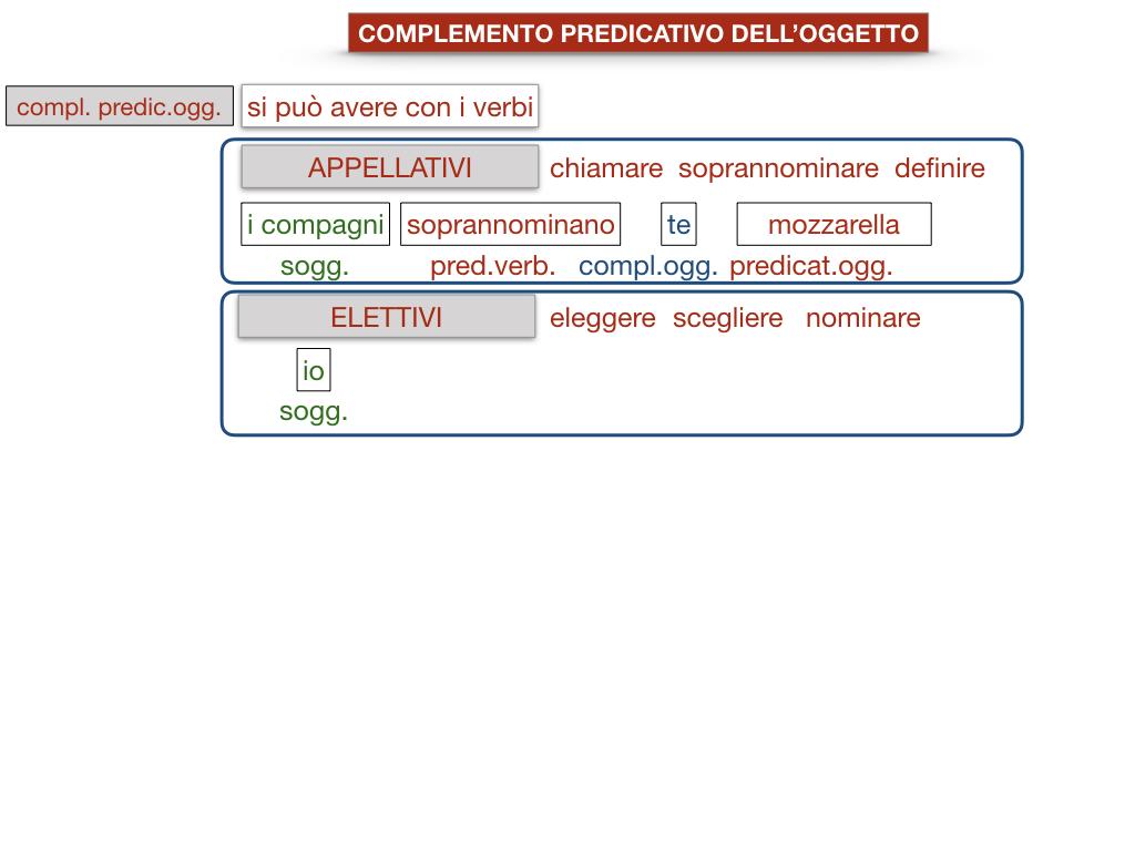 18_TER. COMPLEMENTO PREDICATIVO DELL'OGGETTO_SIMULAZIONE.059
