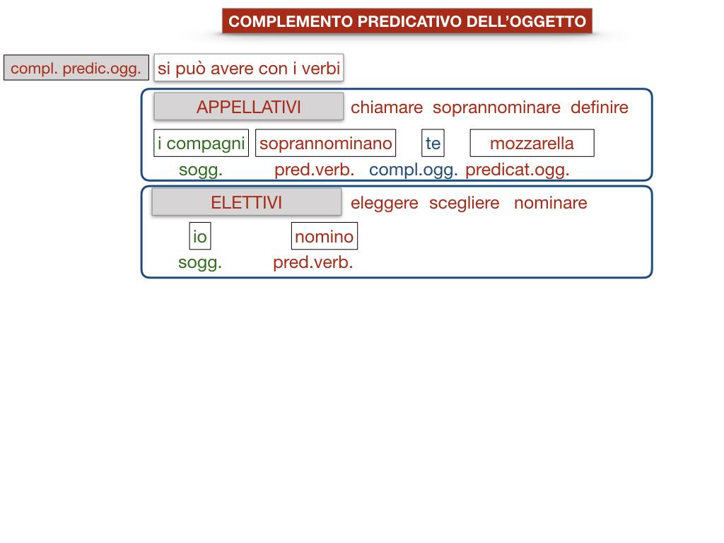 18_TER. COMPLEMENTO PREDICATIVO DELL'OGGETTO_SIMULAZIONE.060