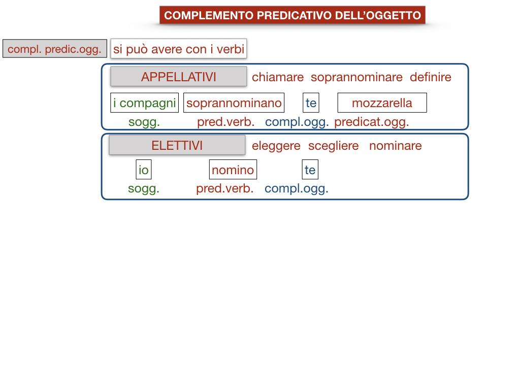 18_TER. COMPLEMENTO PREDICATIVO DELL'OGGETTO_SIMULAZIONE.061