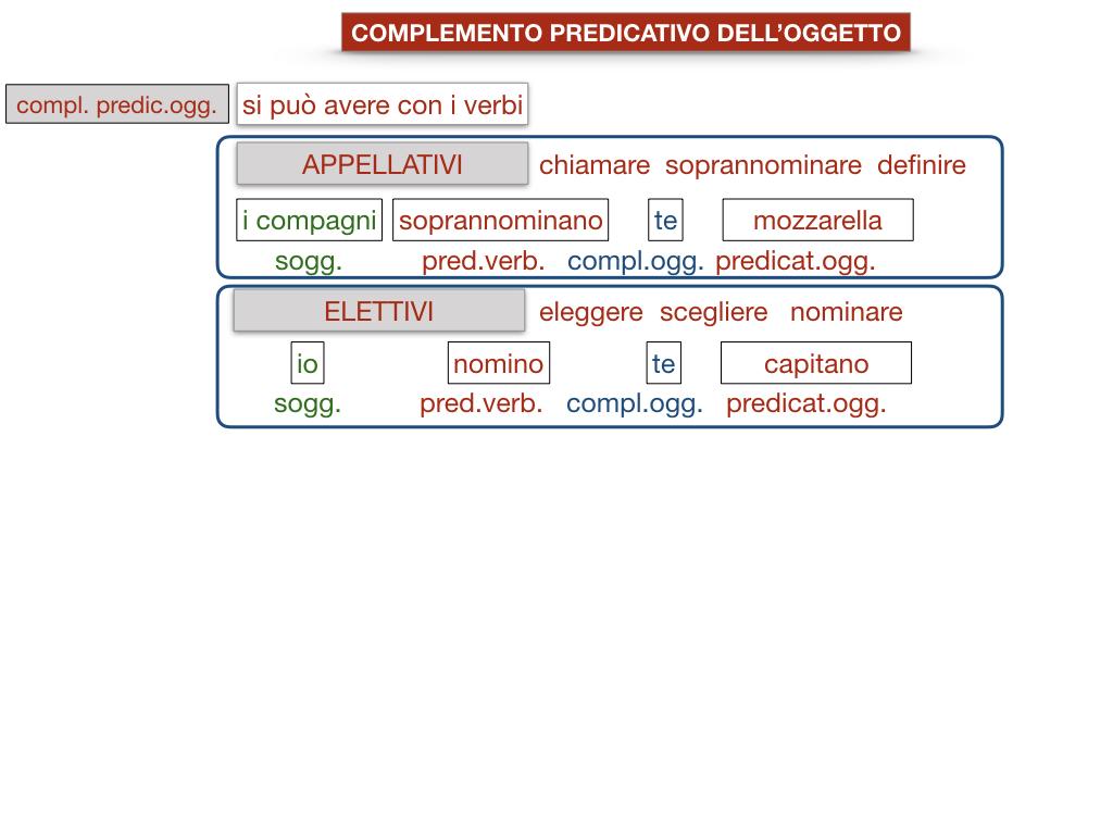 18_TER. COMPLEMENTO PREDICATIVO DELL'OGGETTO_SIMULAZIONE.062