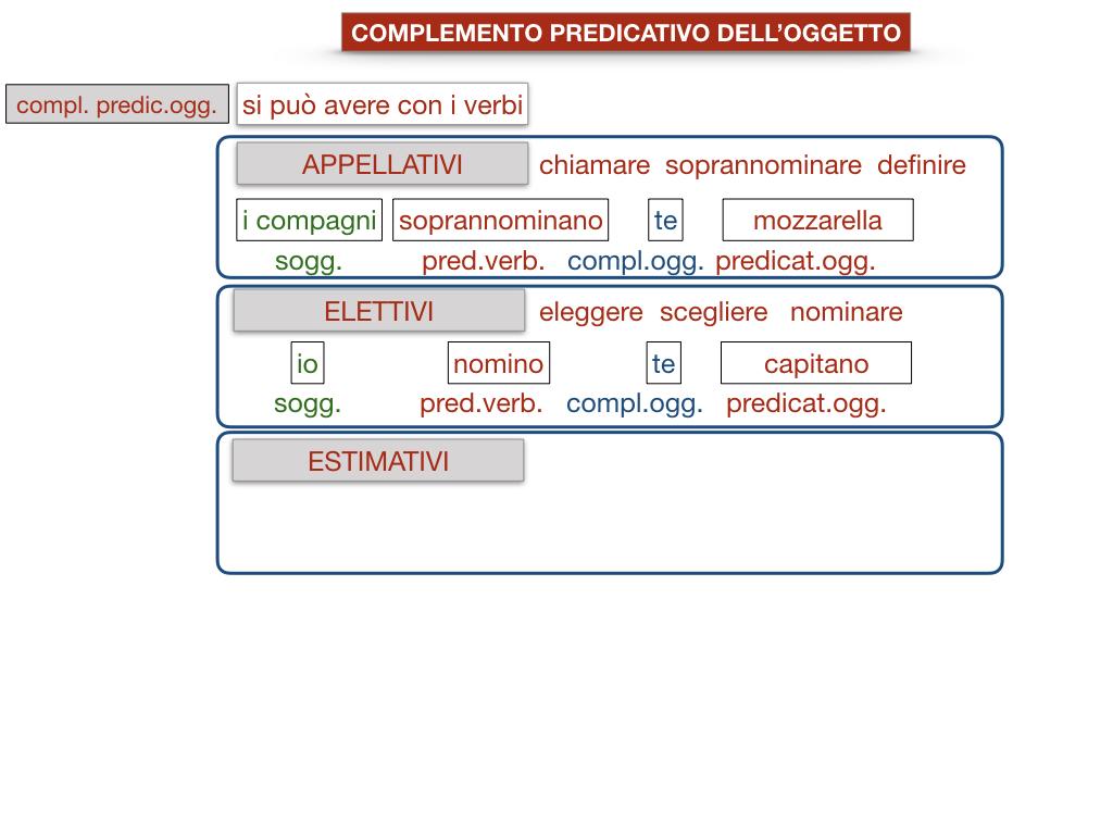18_TER. COMPLEMENTO PREDICATIVO DELL'OGGETTO_SIMULAZIONE.063