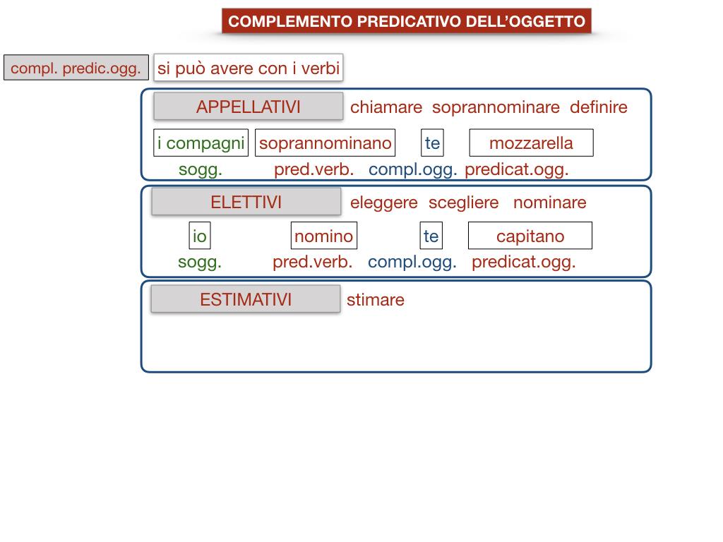 18_TER. COMPLEMENTO PREDICATIVO DELL'OGGETTO_SIMULAZIONE.064
