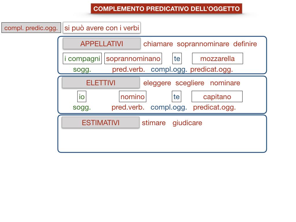 18_TER. COMPLEMENTO PREDICATIVO DELL'OGGETTO_SIMULAZIONE.065