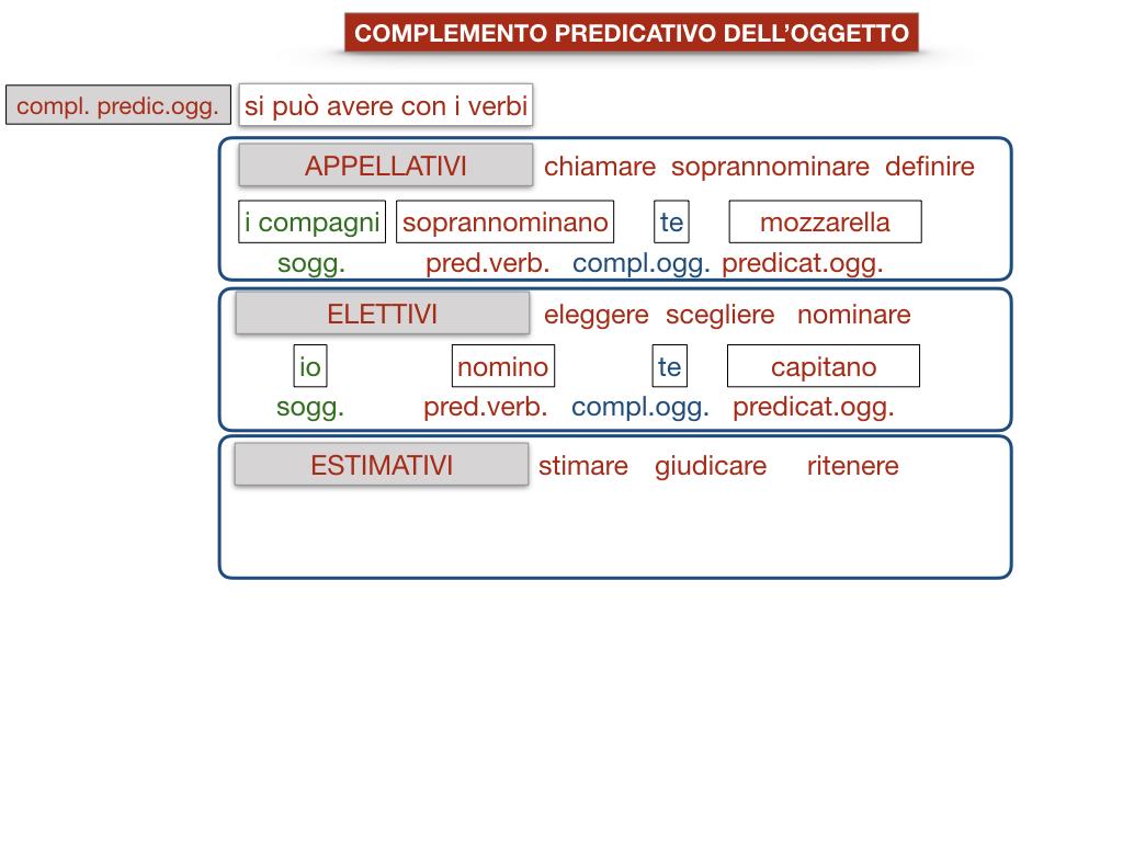 18_TER. COMPLEMENTO PREDICATIVO DELL'OGGETTO_SIMULAZIONE.066