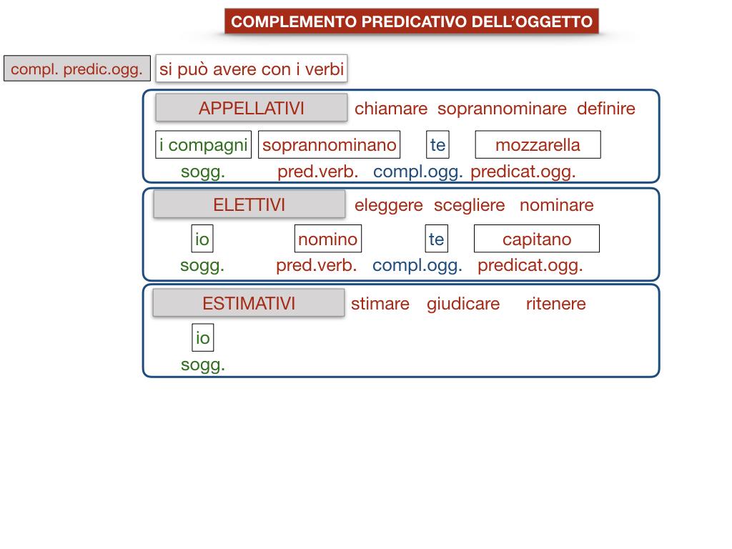 18_TER. COMPLEMENTO PREDICATIVO DELL'OGGETTO_SIMULAZIONE.067