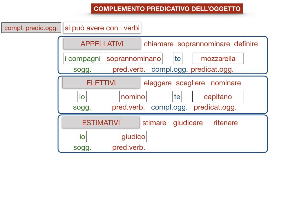 18_TER. COMPLEMENTO PREDICATIVO DELL'OGGETTO_SIMULAZIONE.068