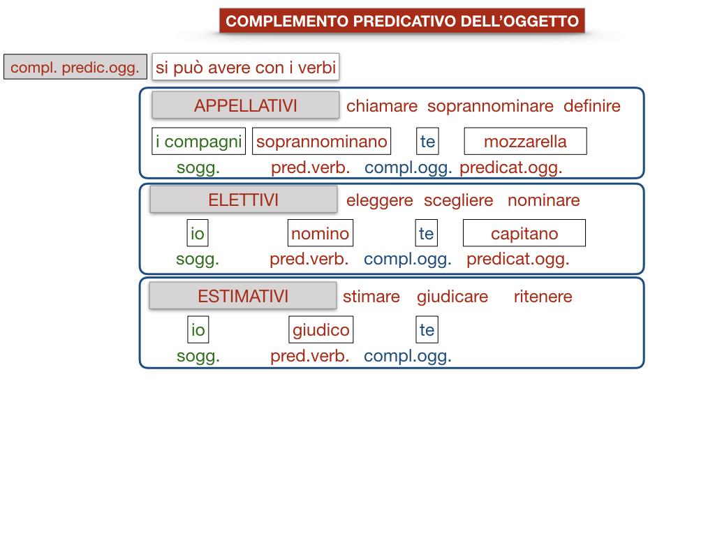 18_TER. COMPLEMENTO PREDICATIVO DELL'OGGETTO_SIMULAZIONE.069