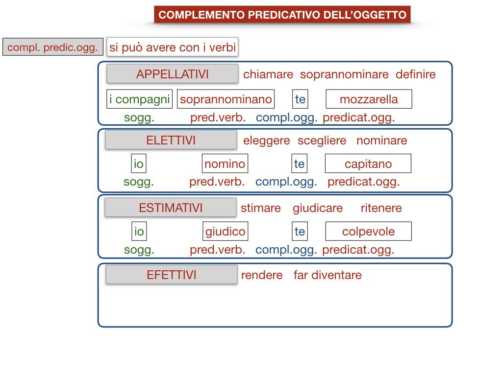 18_TER. COMPLEMENTO PREDICATIVO DELL'OGGETTO_SIMULAZIONE.073