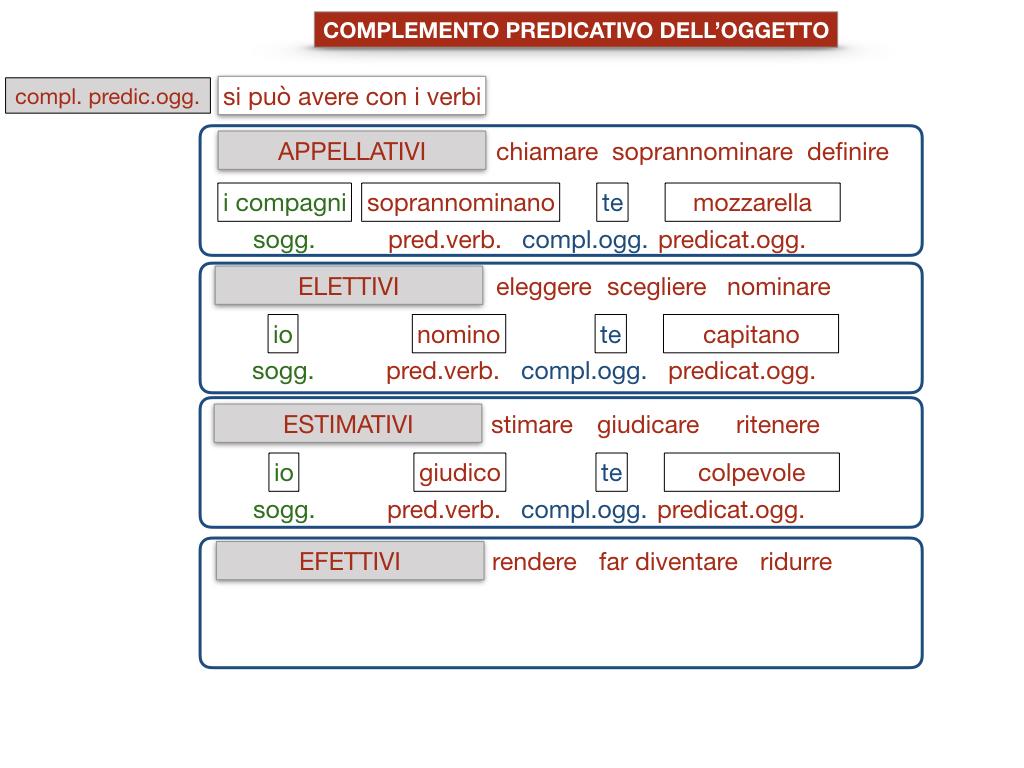 18_TER. COMPLEMENTO PREDICATIVO DELL'OGGETTO_SIMULAZIONE.074