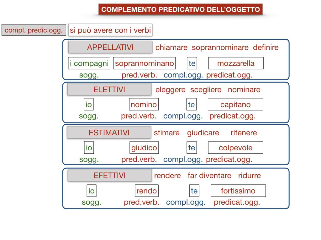 18_TER. COMPLEMENTO PREDICATIVO DELL'OGGETTO_SIMULAZIONE.078
