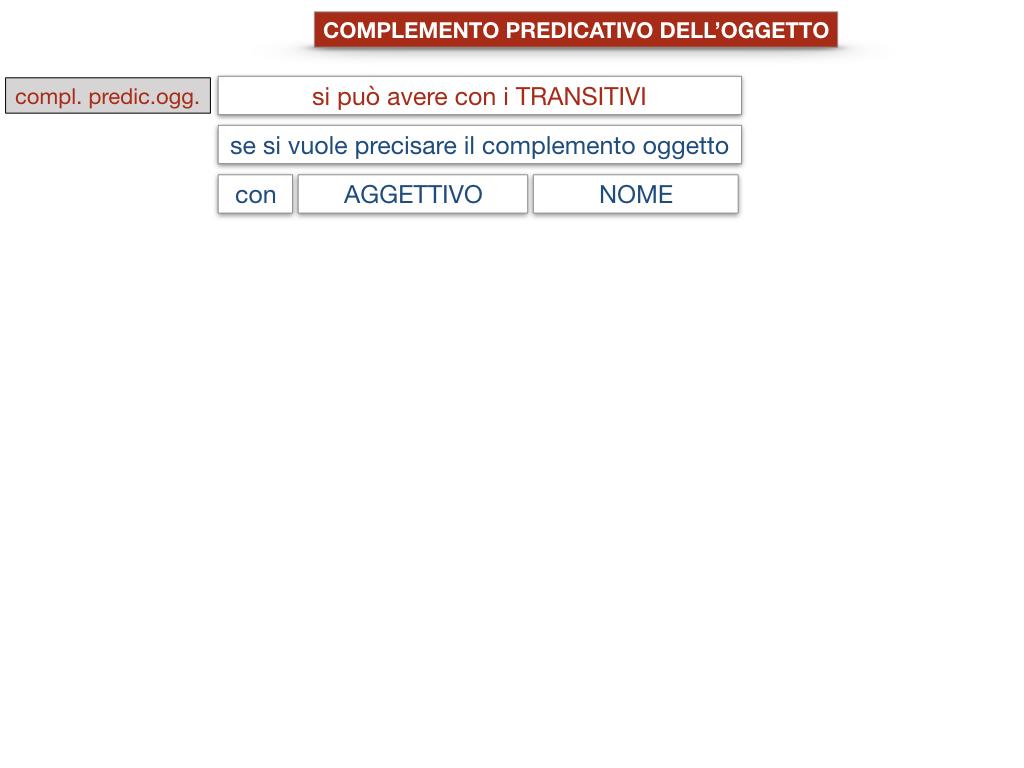 18_TER. COMPLEMENTO PREDICATIVO DELL'OGGETTO_SIMULAZIONE.083