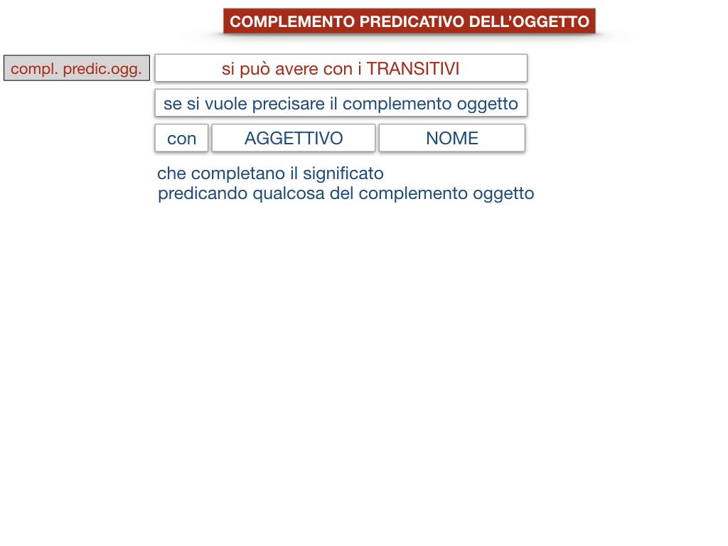 18_TER. COMPLEMENTO PREDICATIVO DELL'OGGETTO_SIMULAZIONE.085