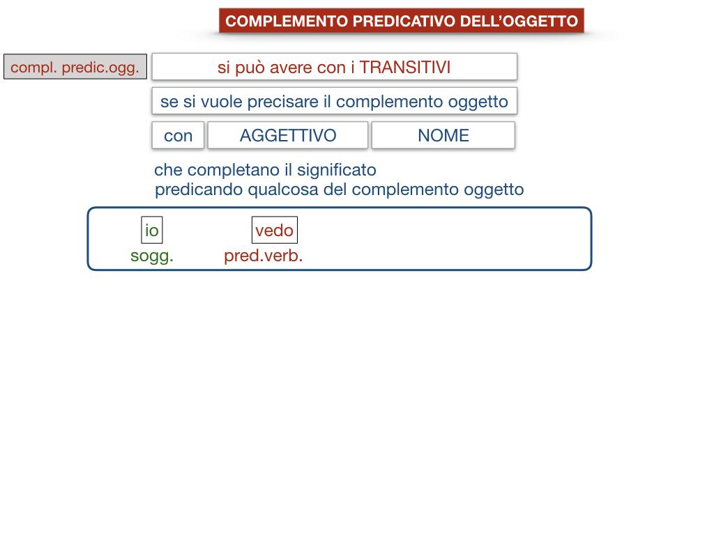 18_TER. COMPLEMENTO PREDICATIVO DELL'OGGETTO_SIMULAZIONE.087