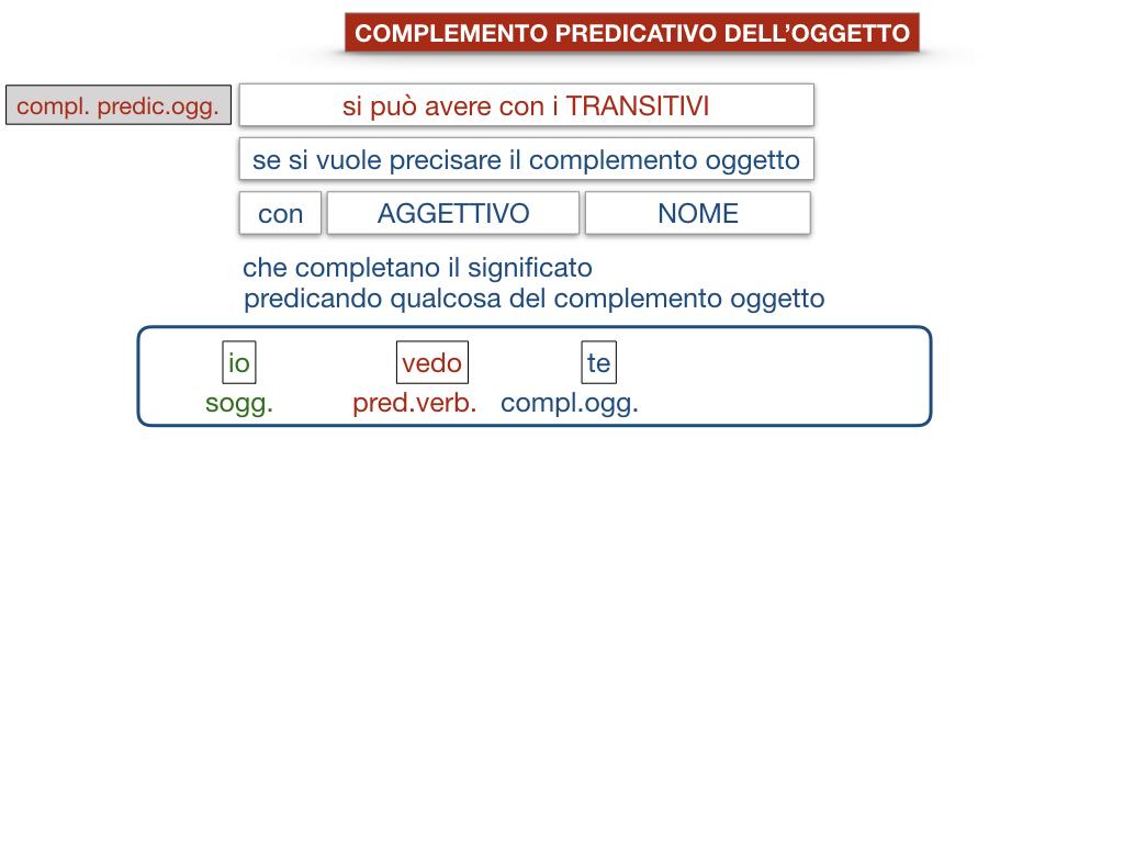 18_TER. COMPLEMENTO PREDICATIVO DELL'OGGETTO_SIMULAZIONE.088