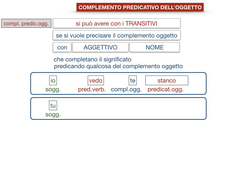 18_TER. COMPLEMENTO PREDICATIVO DELL'OGGETTO_SIMULAZIONE.090