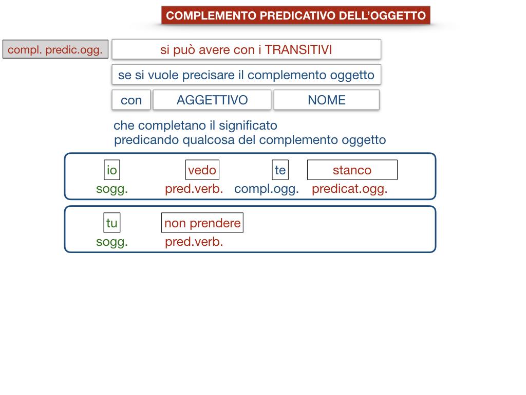18_TER. COMPLEMENTO PREDICATIVO DELL'OGGETTO_SIMULAZIONE.091
