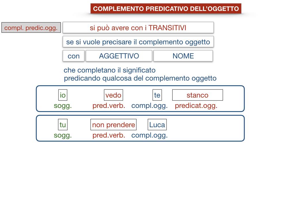 18_TER. COMPLEMENTO PREDICATIVO DELL'OGGETTO_SIMULAZIONE.092