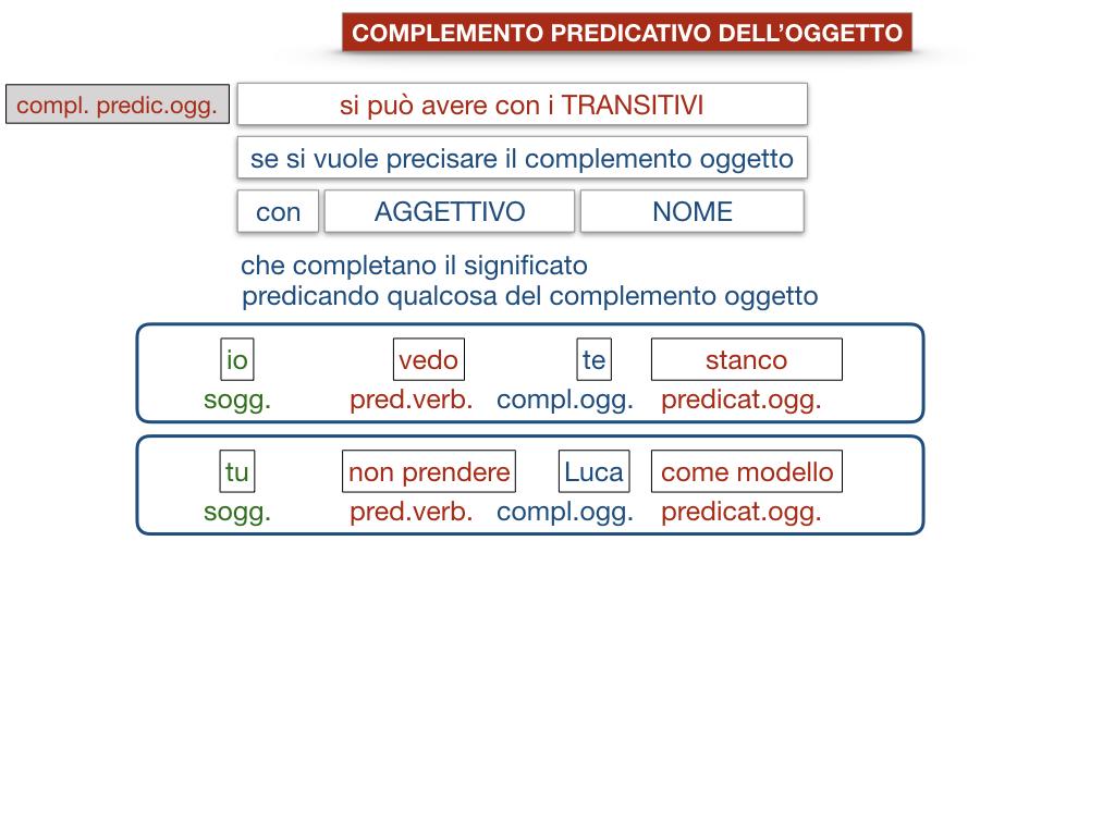 18_TER. COMPLEMENTO PREDICATIVO DELL'OGGETTO_SIMULAZIONE.093