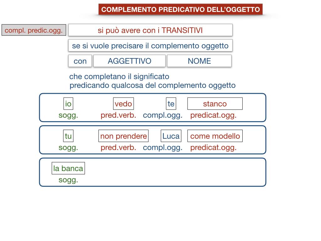 18_TER. COMPLEMENTO PREDICATIVO DELL'OGGETTO_SIMULAZIONE.094