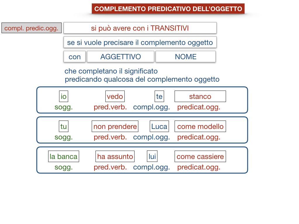 18_TER. COMPLEMENTO PREDICATIVO DELL'OGGETTO_SIMULAZIONE.097