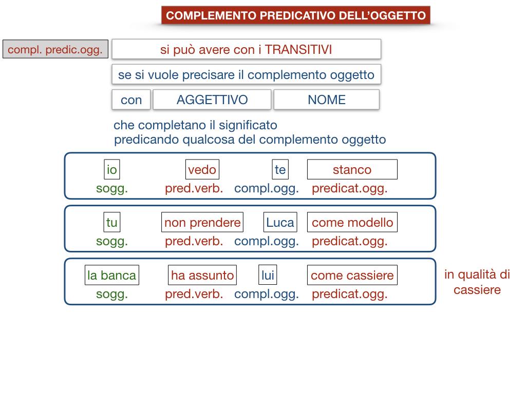 18_TER. COMPLEMENTO PREDICATIVO DELL'OGGETTO_SIMULAZIONE.098